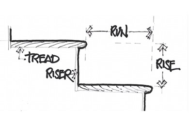 sketch of stair components