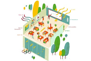 illustration of classroom design
