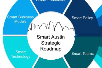 Austin's Draft Smart City Strategic Roadmap
