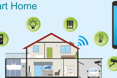 diagrammatic graphic of smart home