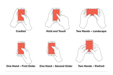 six ways users hold their phones